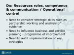do resources roles competence communication operational control