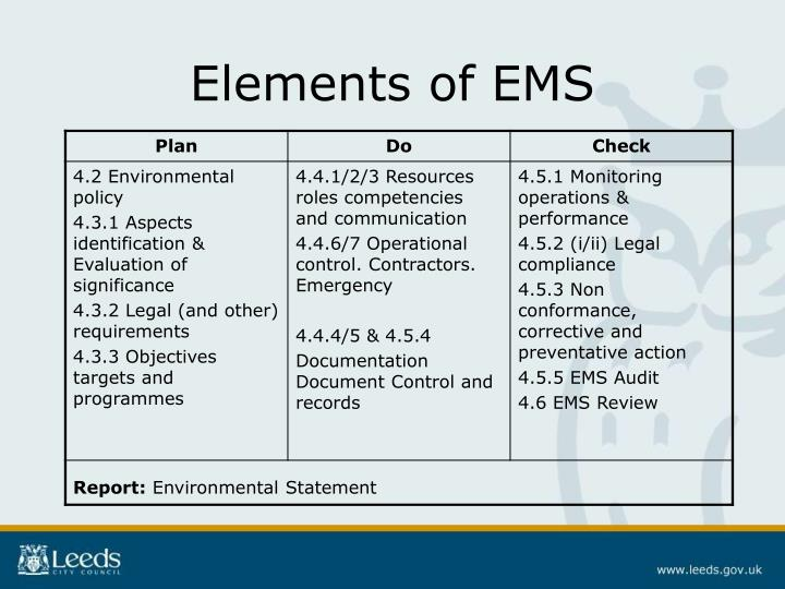 Elements of EMS