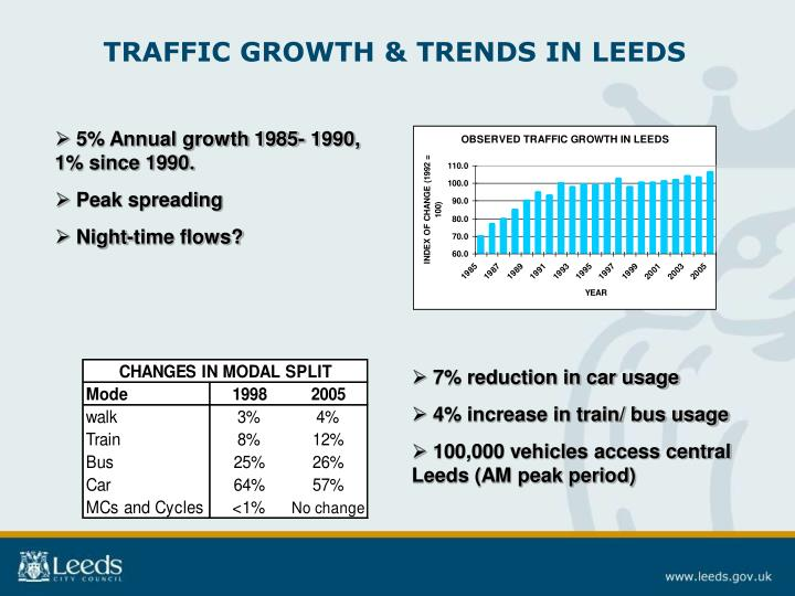 TRAFFIC GROWTH & TRENDS IN LEEDS