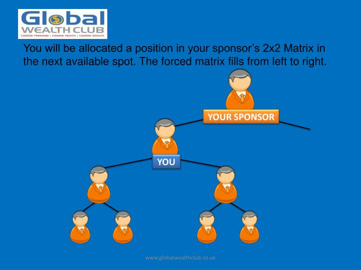 You will be allocated a position in your sponsor's 2x2 Matrix in the next available spot. The forced matrix fills from left to right.
