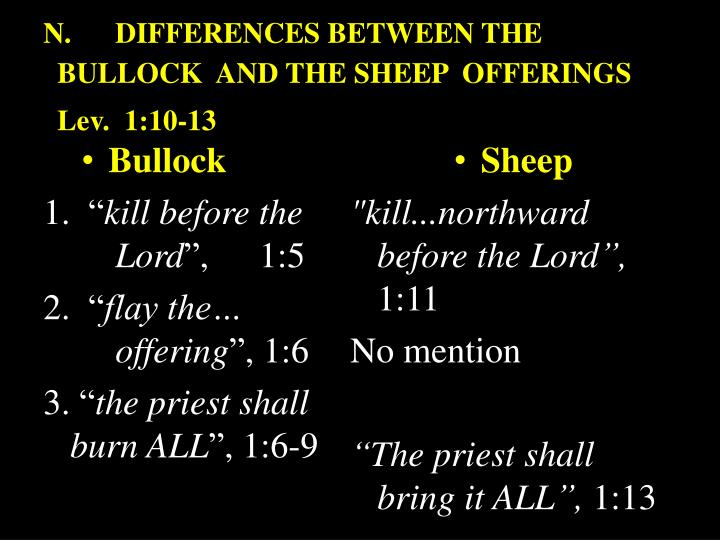 N. 	DIFFERENCES BETWEEN THE BULLOCK  AND THE SHEEP  OFFERINGS