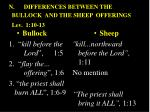 n differences between the bullock and the sheep offerings lev 1 10 13