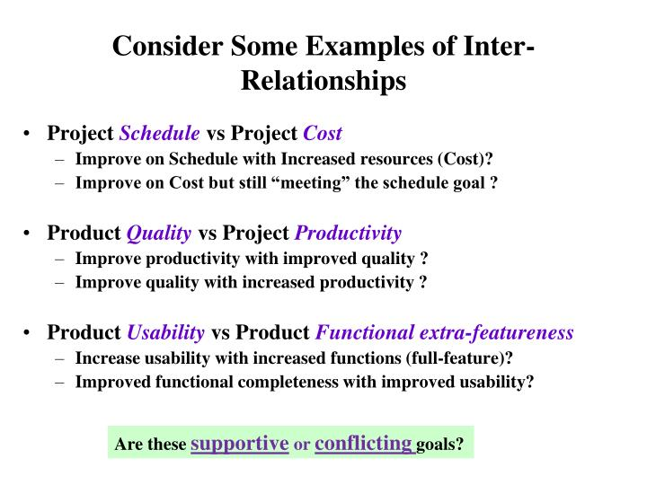 Consider Some Examples of Inter-Relationships