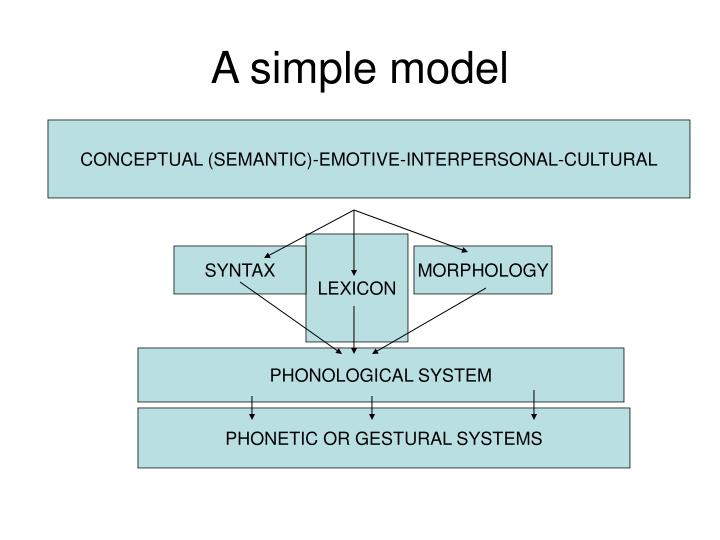 A simple model