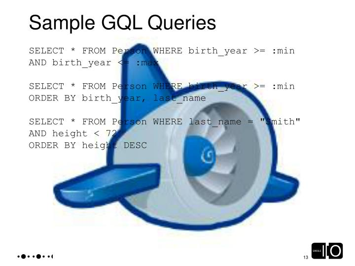Sample GQL Queries