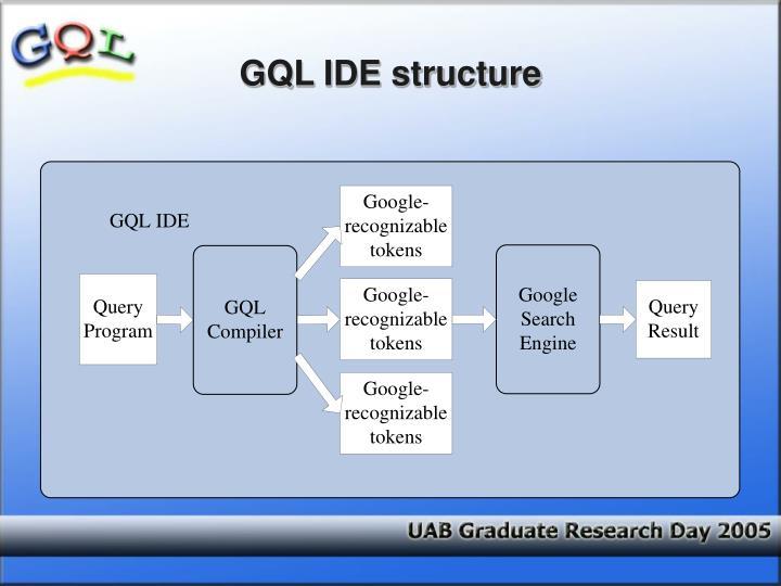 GQL IDE structure