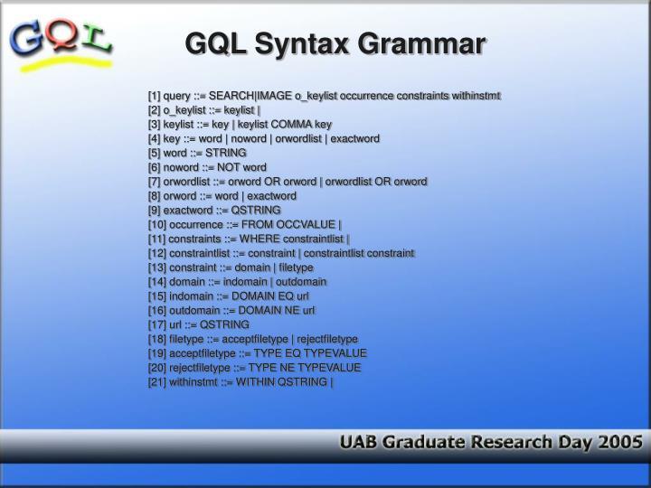 GQL Syntax Grammar