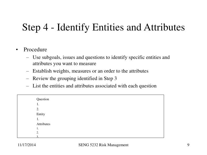 Step 4 - Identify Entities and Attributes