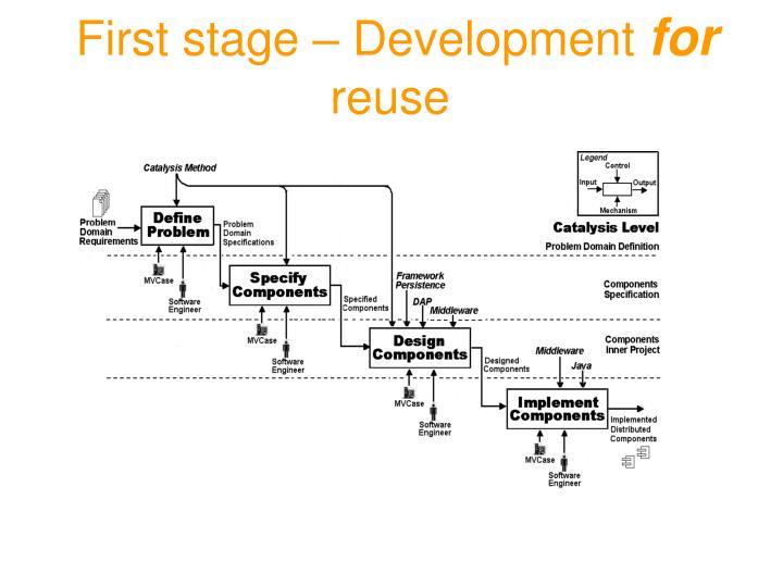 First stage – Development