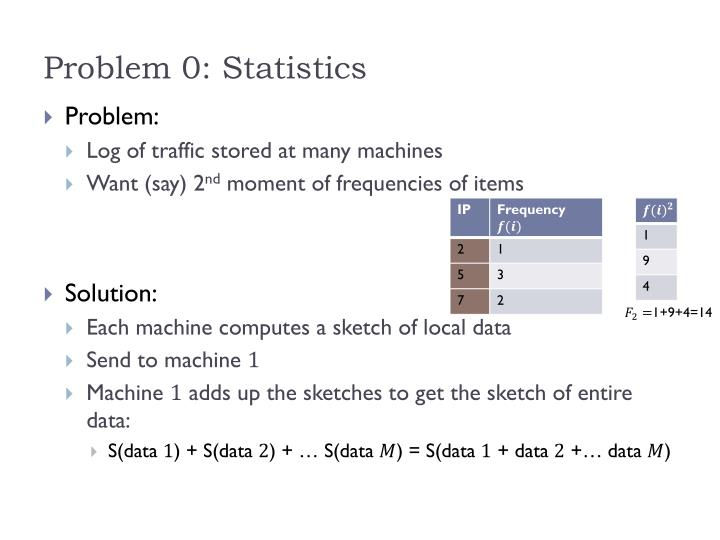 Problem 0: Statistics