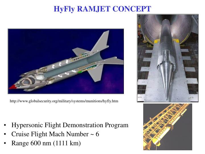 HyFly RAMJET CONCEPT
