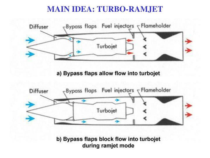 MAIN IDEA: TURBO-RAMJET