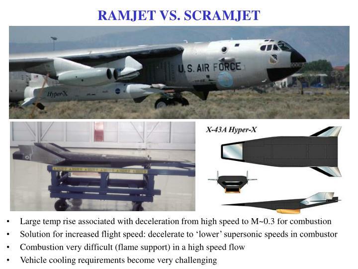 RAMJET VS. SCRAMJET