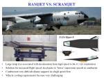 ramjet vs scramjet