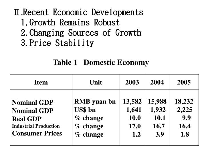 Recent economic developments 1 growth remains robust 2 changing sources of growth 3 price stability