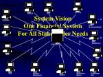 system vision one financial system for all stakeholder needs