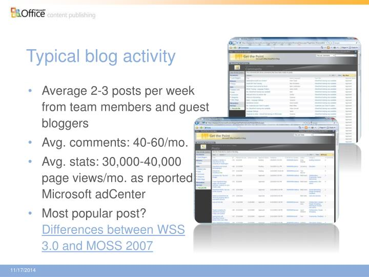 Typical blog activity