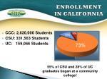 enrollment in california