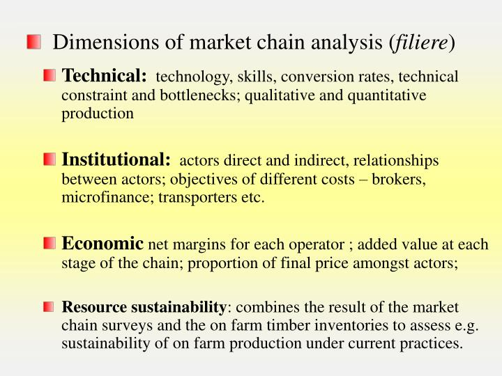 Dimensions of market chain analysis (