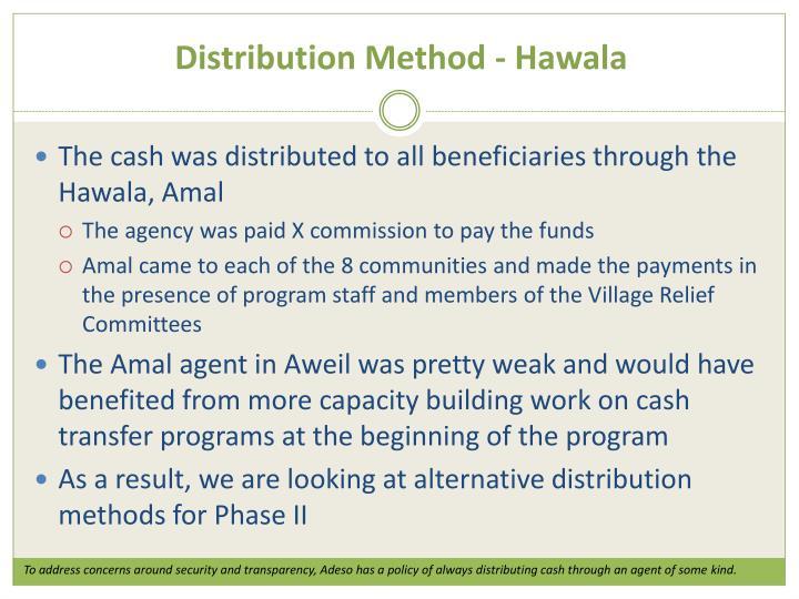 Distribution Method -