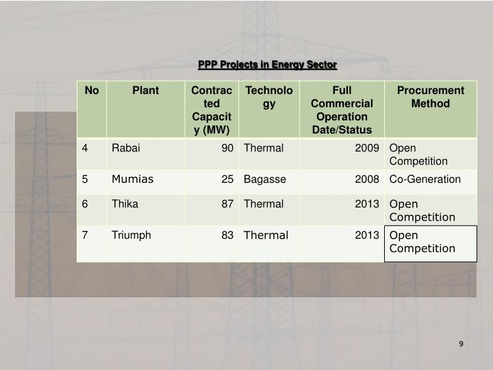 PPP Projects in Energy Sector