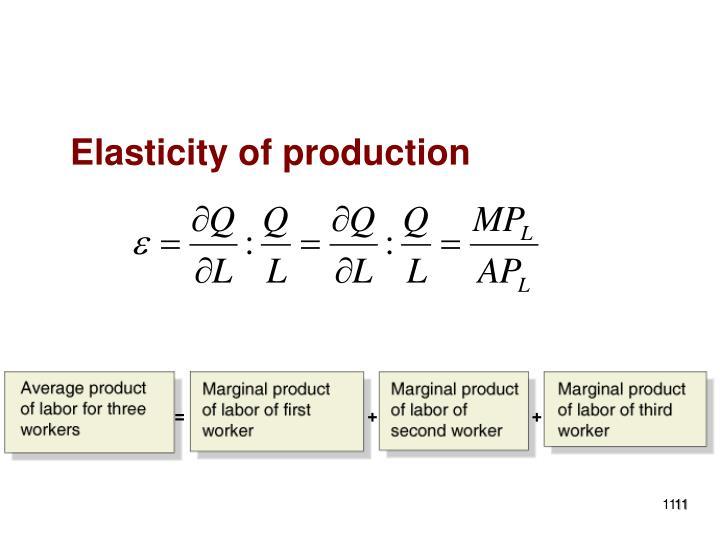 Elasticity of production