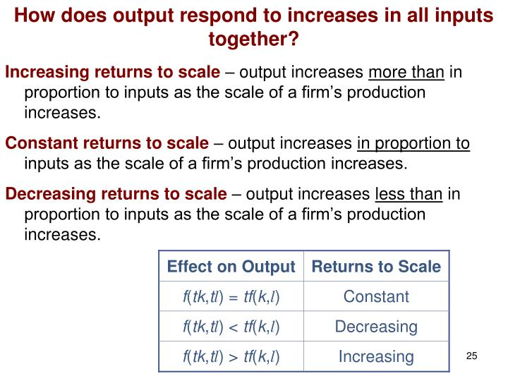 How does output respond to increases in all inputs together?