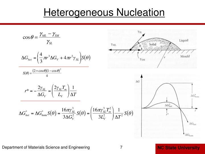 Heterogeneous Nucleation