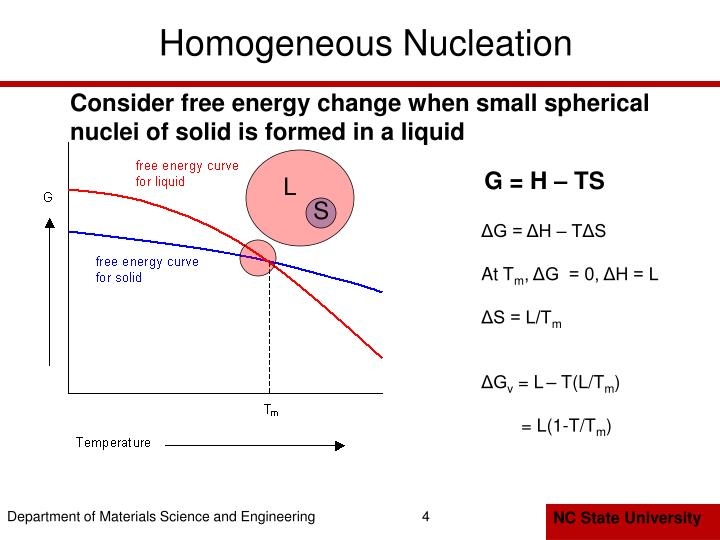 Homogeneous Nucleation
