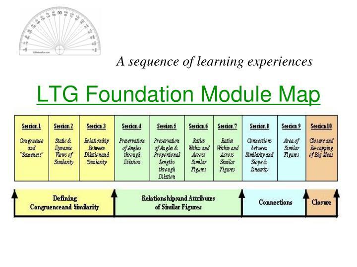 LTG Foundation Module Map