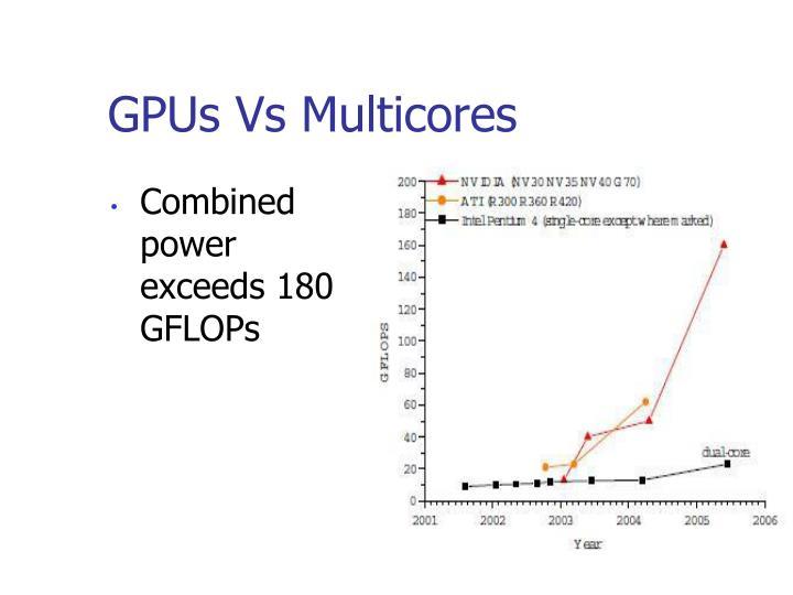 GPUs Vs Multicores