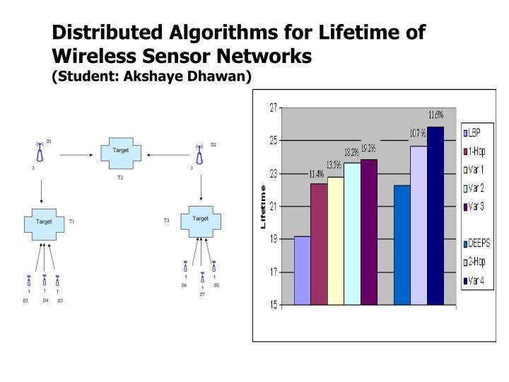 Distributed Algorithms for Lifetime of Wireless Sensor Networks