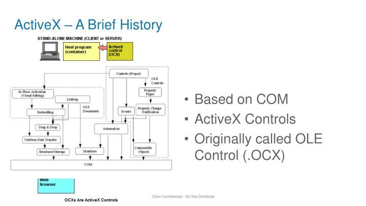 ActiveX – A Brief History