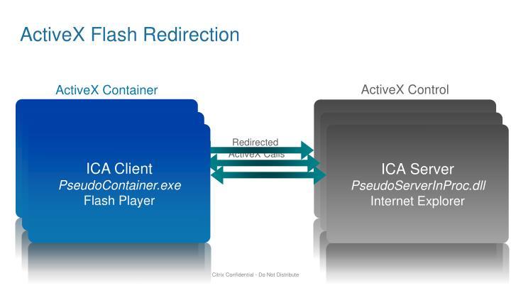 ActiveX Flash Redirection