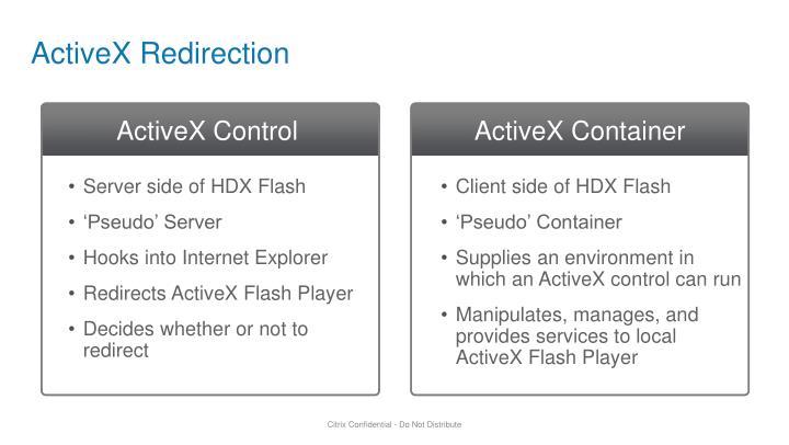 ActiveX Redirection
