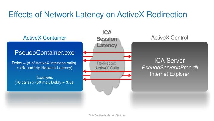 Effects of Network Latency on ActiveX Redirection