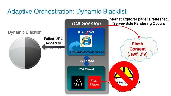 Adaptive Orchestration: Dynamic Blacklist