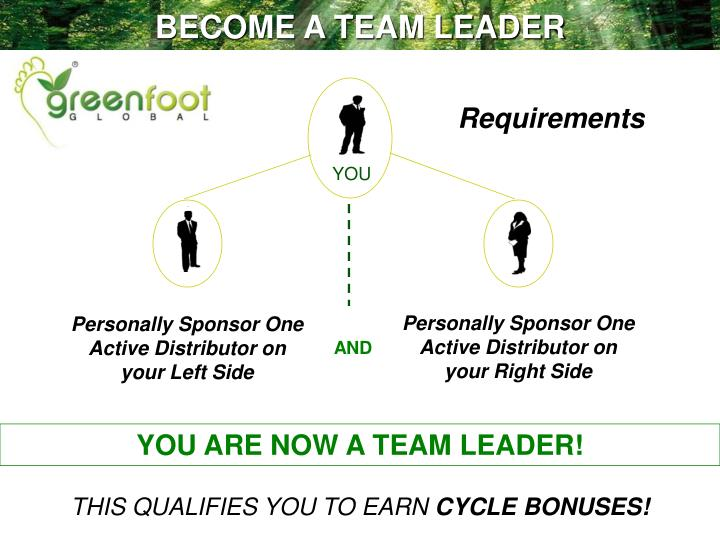BECOME A TEAM LEADER
