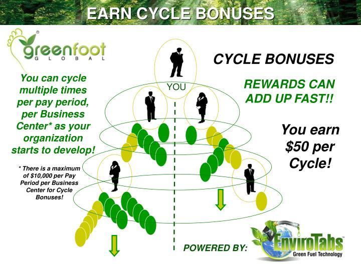 EARN CYCLE BONUSES