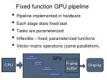 fixed function gpu pipeline