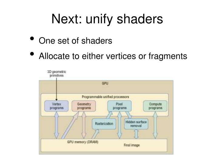Next: unify shaders