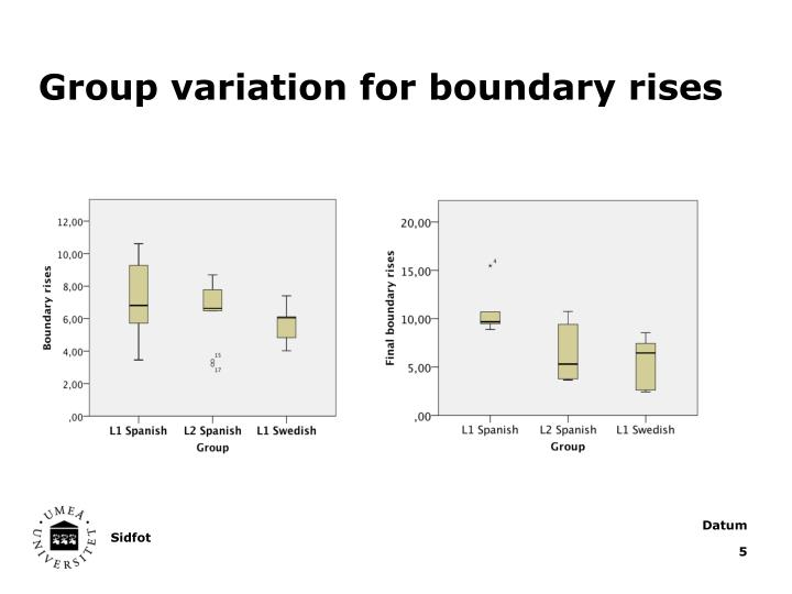 Group variation for boundary rises