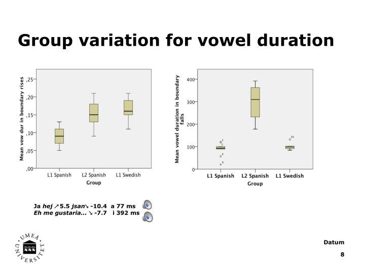 Group variation for vowel duration