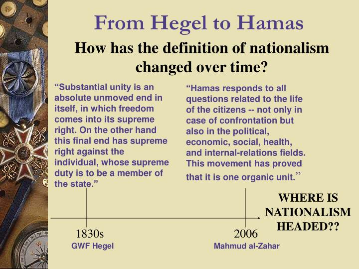 From Hegel to Hamas