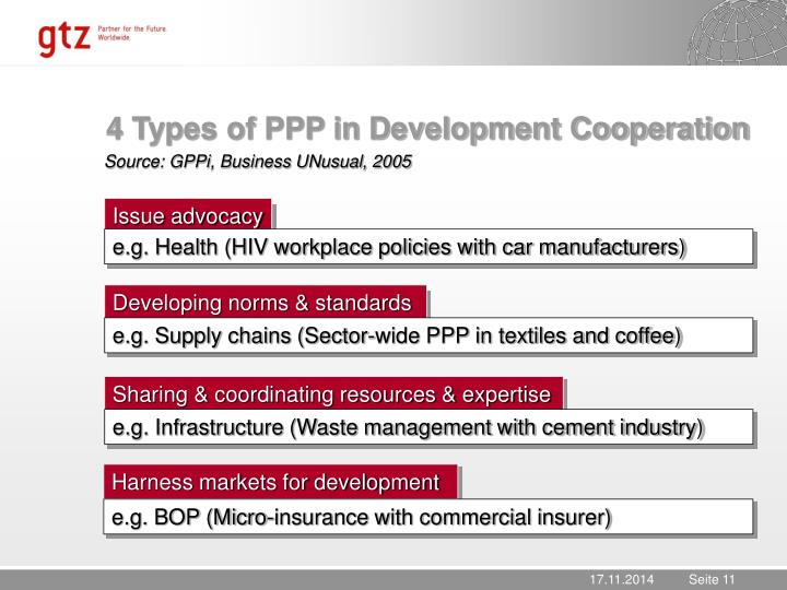 4 Types of PPP in Development Cooperation