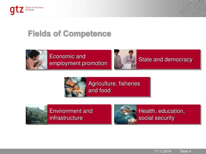 Fields of Competence
