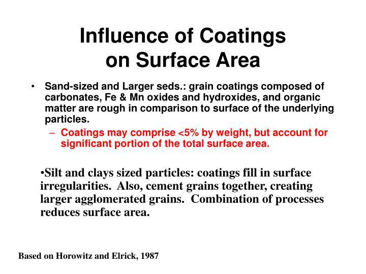 Influence of Coatings