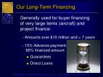 our long term financing