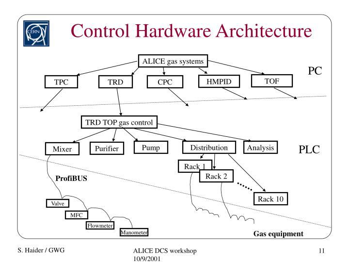 Control Hardware Architecture