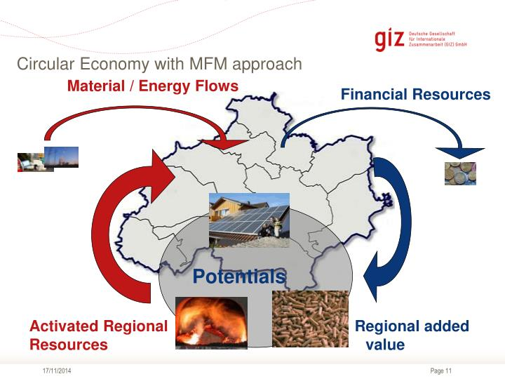 Circular Economy with MFM approach